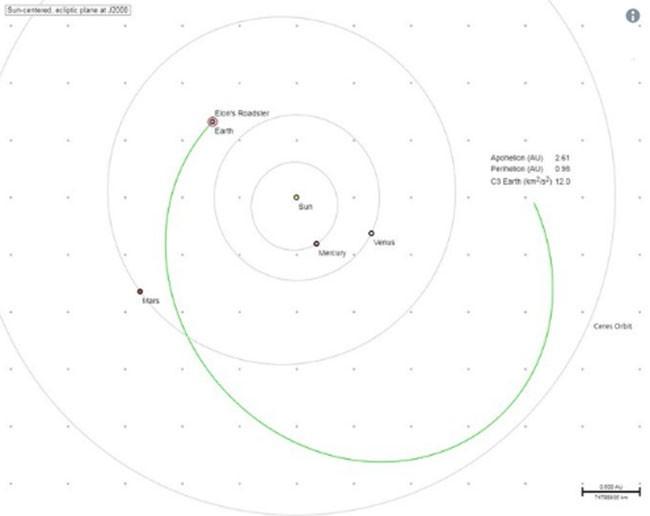 12 điều bạn có thể không biết về tên lửa Falcon Heavy của SpaceX ảnh 4