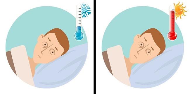 7 nguyên nhân khiến nhiều người không thể ngủ lại sau khi tỉnh dậy vào lúc nửa đêm ảnh 5