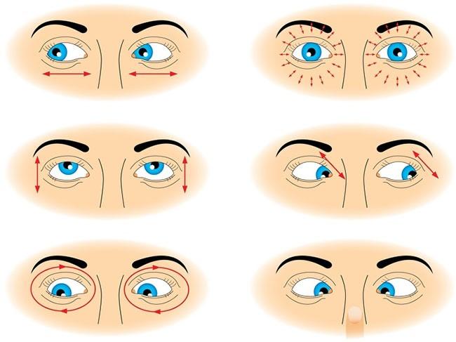 Bạn sẽ không bao giờ phải đeo kính cận nếu từ bỏ 8 thói quen này! ảnh 3