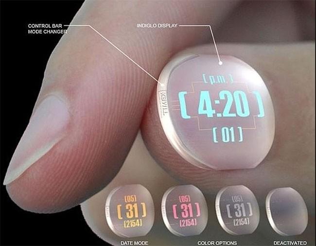 22 tiện ích công nghệ có thể con cháu của chúng ta sử sẽ dụng trong tương lai ảnh 12