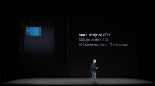 Tại sao chip GPU trên A11 Biotic thực sự là một cuộc cách mạng? ảnh 1
