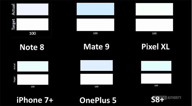 """""""Cẩm nang"""" màn hình AMOLED, LCD, Retina và Infinity Display ảnh 5"""