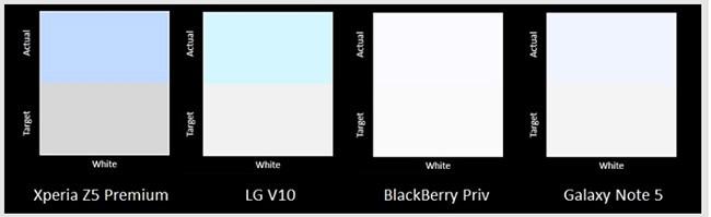 """""""Cẩm nang"""" màn hình AMOLED, LCD, Retina và Infinity Display ảnh 4"""