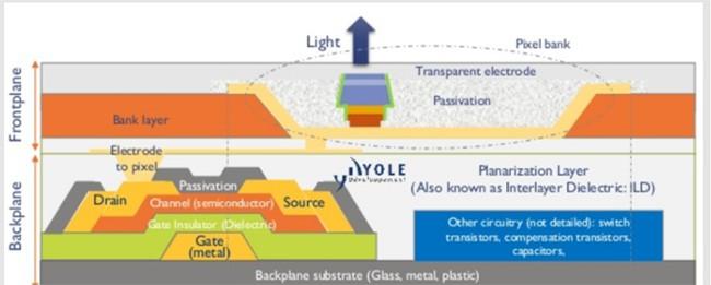 Micro-LED mở đường cho màn hình hiển thị thông minh ảnh 1