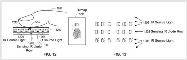 Micro-LED mở đường cho màn hình hiển thị thông minh ảnh 3