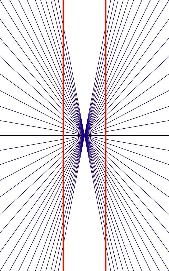 Hại não: Những ảo ảnh đánh lừa thị giác (Phần 2) ảnh 11