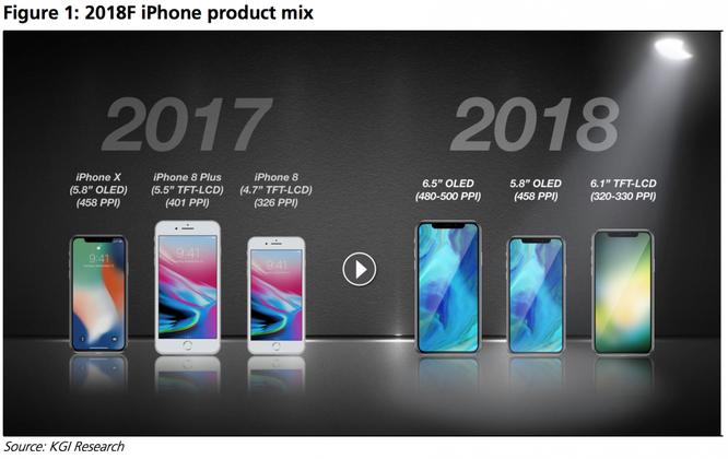 """""""Xem bói"""" những gì sẽ xảy đến với Apple trong năm 2018 ảnh 1"""