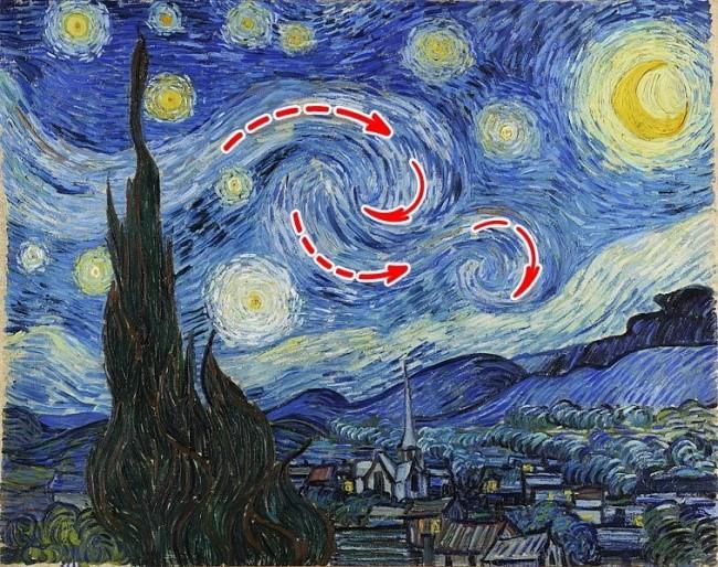 """""""Bí ẩn động trời"""" đằng sau những bức họa nổi tiếng mọi thời đại ảnh 14"""