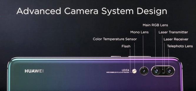 """Giải thích về công nghệ """"quái vật ba mắt"""" của Huawei P20 Pro ảnh 4"""