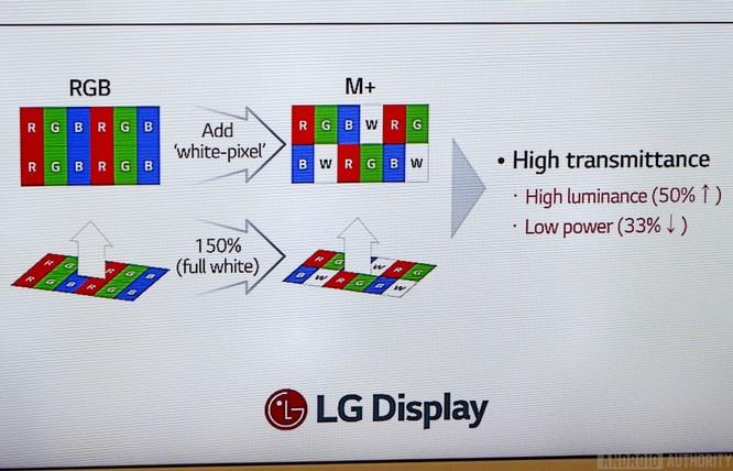 Giải thích công nghệ màn hình siêu sáng MLCD+ của LG G7 ThinQ ảnh 1