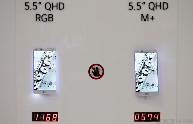 Giải thích công nghệ màn hình siêu sáng MLCD+ của LG G7 ThinQ ảnh 2