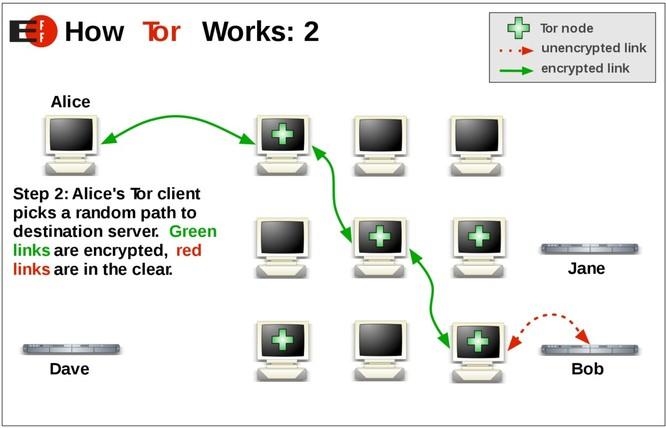 Mạng VPN làm gì với dữ liệu người dùng? ảnh 2