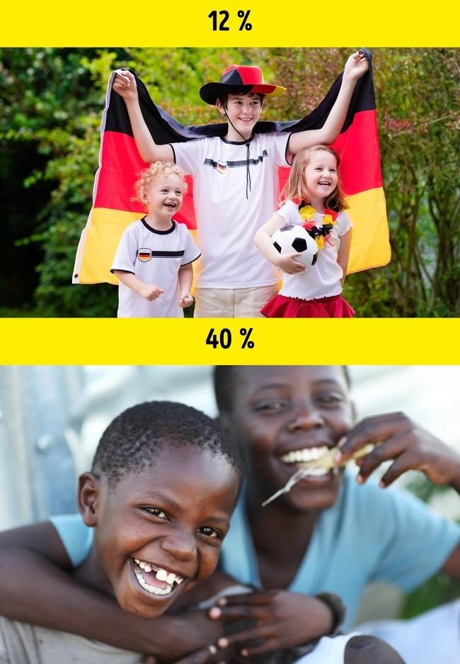 13 thống kê khiến những người ghét số liệu cũng cảm thấy thú vị ảnh 3