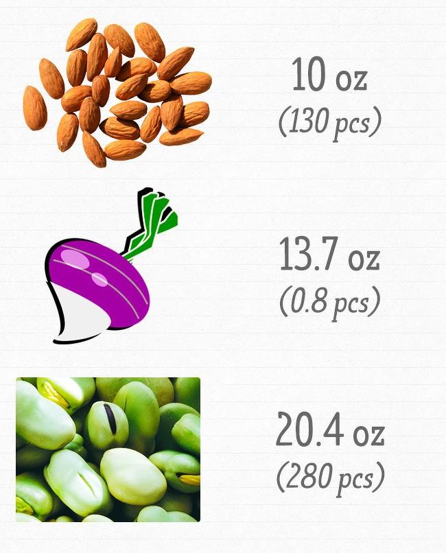 Chúng ta cần bao nhiêu vitamin cho cơ thể luôn khỏe mạnh? ảnh 2