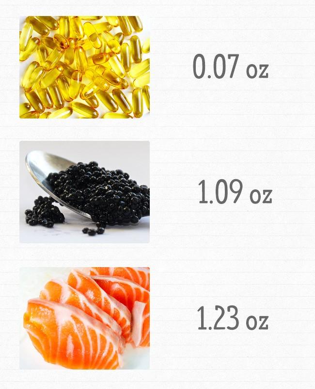 Chúng ta cần bao nhiêu vitamin cho cơ thể luôn khỏe mạnh? ảnh 4