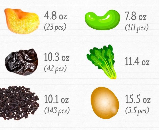 Chúng ta cần bao nhiêu vitamin cho cơ thể luôn khỏe mạnh? ảnh 5