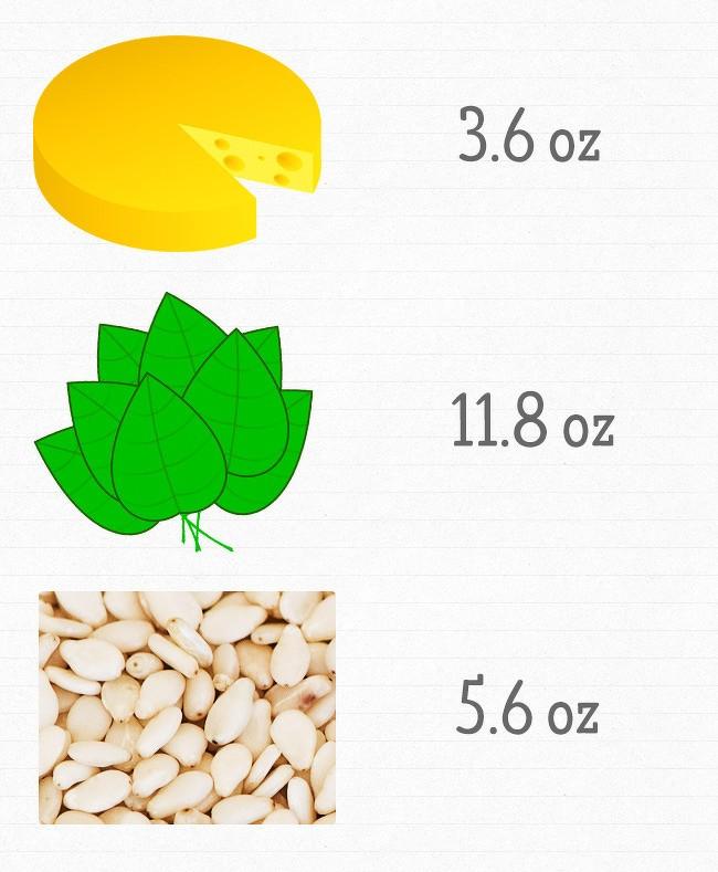 Chúng ta cần bao nhiêu vitamin cho cơ thể luôn khỏe mạnh? ảnh 6