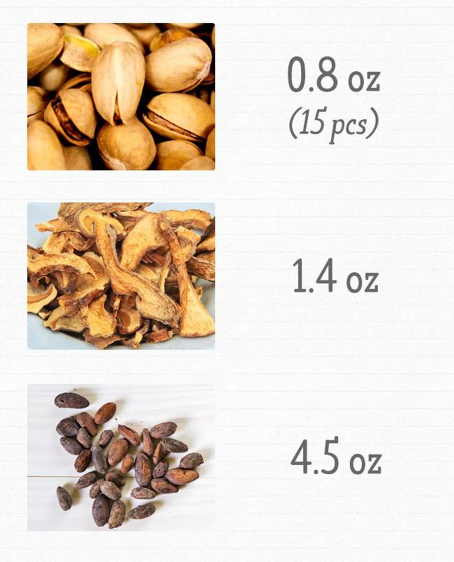 Chúng ta cần bao nhiêu vitamin cho cơ thể luôn khỏe mạnh? ảnh 7