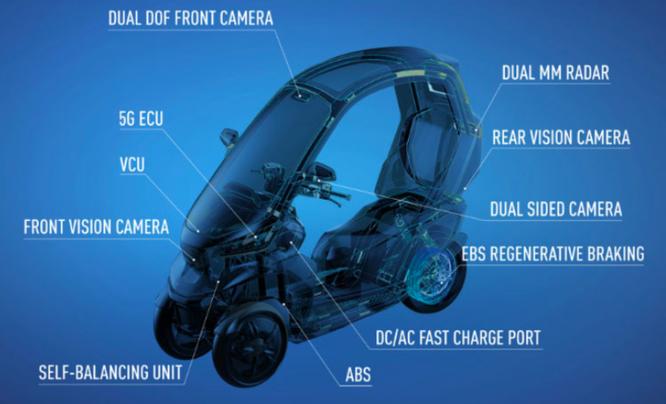Chiêm ngưỡng TQi, xe máy điện ba bánh tự lái đầu tiên trên thế giới ảnh 1