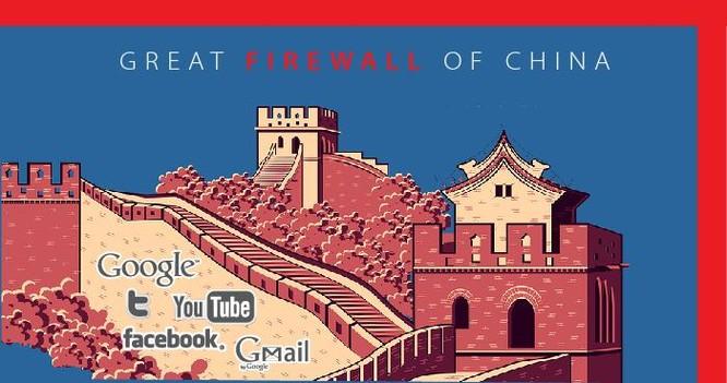 Tại sao Trung Quốc xây tường lửa, cấm VPN nhưng không cấm người dân vượt tường lửa, bẻ khóa VPN? ảnh 2