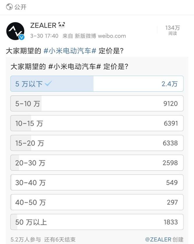 Lei Jun tiếp tục khởi nghiệp, Xiaomi có thể sẽ tạo ra kỷ nguyên ô tô điện giá rẻ ảnh 4