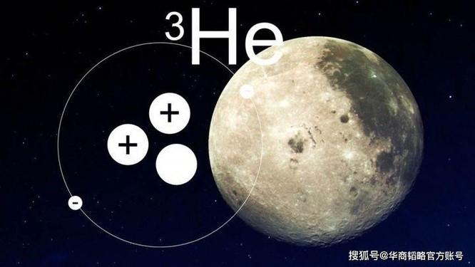 Tại sao Trung Quốc và phương Tây tham gia vào cuộc đua lên Mặt Trăng? ảnh 1