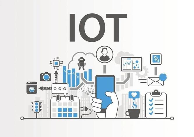 Đồng hồ thông minh sẽ đi về đâu: IoT sẽ là chìa khóa tiếp theo? ảnh 3