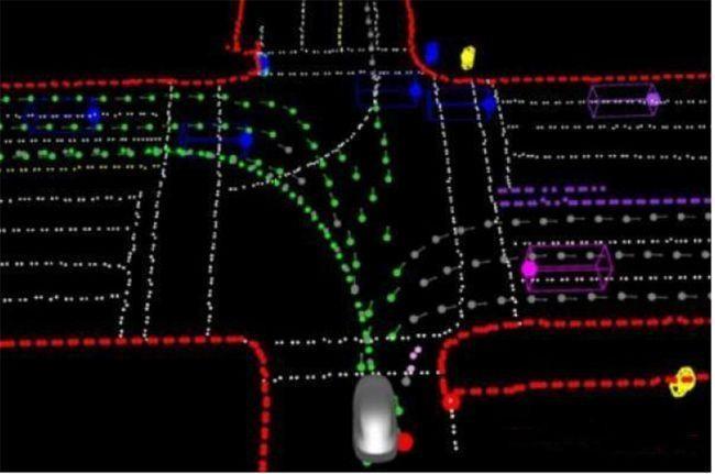 Tại sao Tesla và Musk từ bỏ radar và LiDAR? ảnh 1