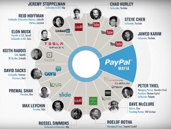 PayPal với tham vọng trở thành siêu ứng dụng tại Trung Quốc ảnh 1