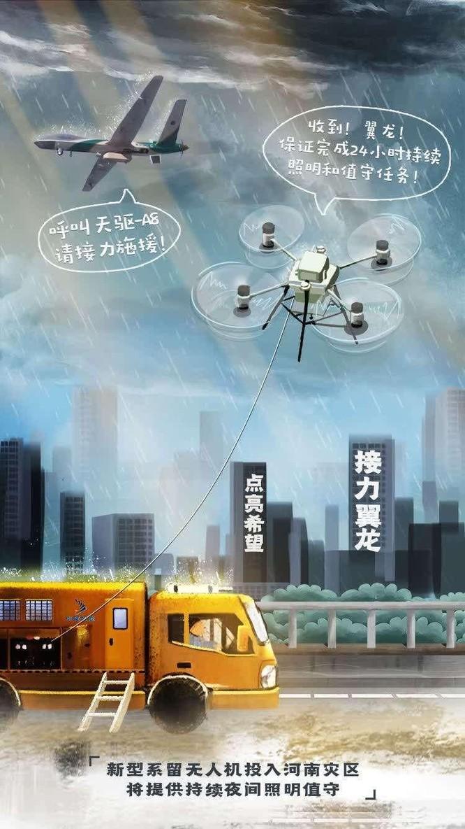 """Bài học từ trận mưa lớn """"nghìn năm có một"""" ở Trung Quốc và sức mạnh công nghệ trong thiên tai ảnh 3"""