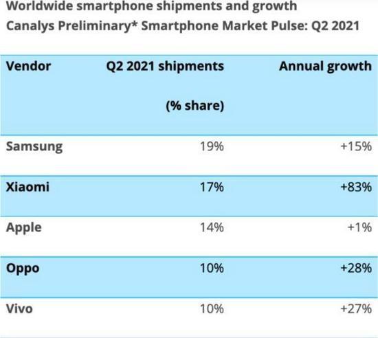 """Thấy gì từ việc Huawei ra mắt smartphone P50 và loạt thiết bị công nghệ khi vẫn bị Mỹ """"cấm vận""""? ảnh 3"""