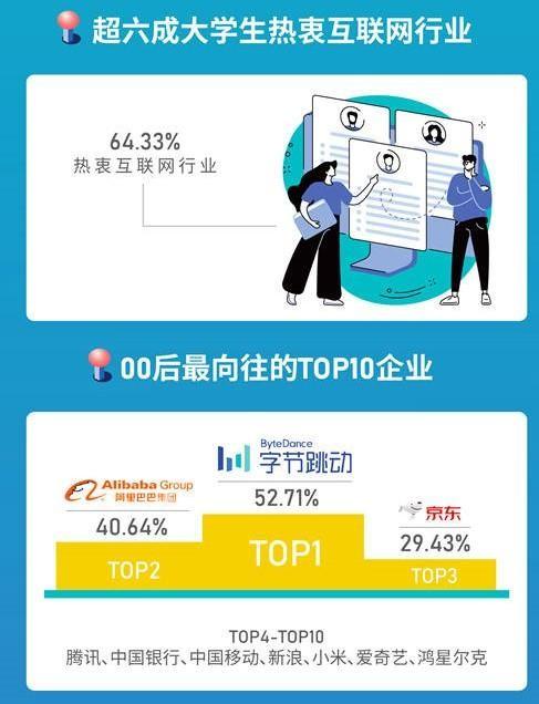 """Nguồn cơn kinh tế-xã hội của trào lưu người trẻ Trung Quốc nằm bẹp, nằm ườn, mặc kệ đời, """"Tang Ping"""" ảnh 4"""