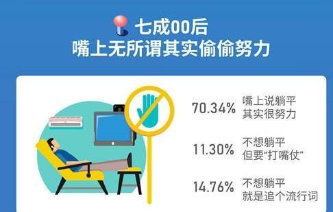 """Nguồn cơn kinh tế-xã hội của trào lưu người trẻ Trung Quốc nằm bẹp, nằm ườn, mặc kệ đời, """"Tang Ping"""" ảnh 3"""