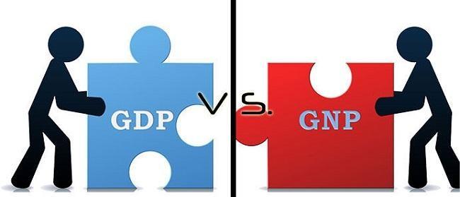 So sánh GDP và GNP ở các nền kinh tế lớn Trung Quốc, Nhật Bản, Mỹ ảnh 1