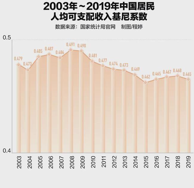 Trung Quốc thực thi Thịnh vượng chung: Thuế bất động sản và thuế thừa kế là biện pháp then chốt ảnh 1
