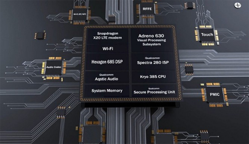 So sánh Snapdragon 845, Exynos 9810, Apple A11 và Kyrin 970 ảnh 2