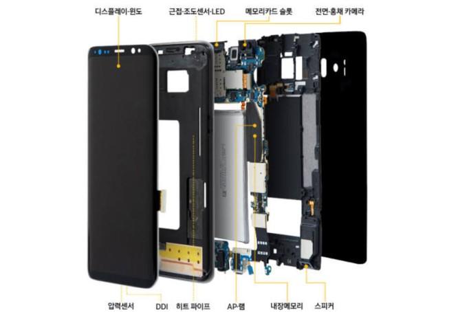 Galaxy S9 và S9+ có thiết kế mới với các bo mạch chủ xếp chồng lên nhau ảnh 1