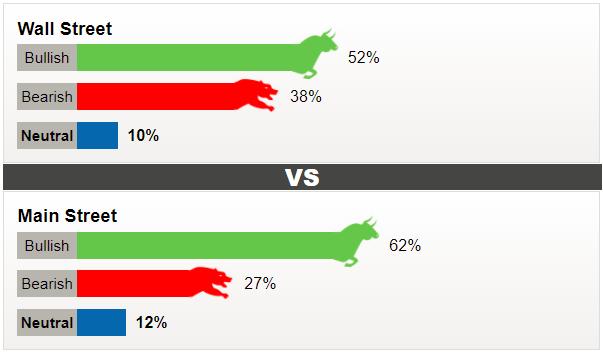 Giá vàng tuần tới: Triển vọng lạc quan nhờ đồng USD suy yếu ảnh 1