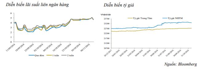 Tuần qua, NHNN bơm ròng trở lại vào hệ thống, giá trị tới 20.659 tỷ đồng ảnh 2