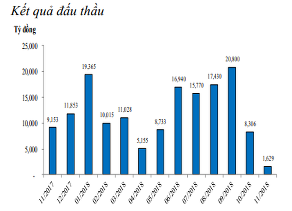 Tuần qua, NHNN bơm ròng trở lại vào hệ thống, giá trị tới 20.659 tỷ đồng ảnh 3