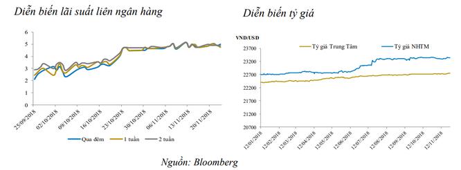 NHNN tiếp tục bơm ròng 5.589 tỷ đồng vào thị trường trong tuần qua ảnh 2