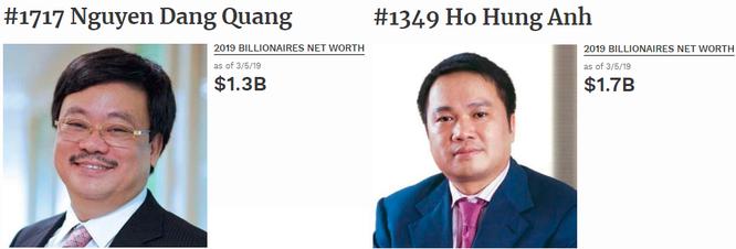 Chân dung hai tỷ phú USD vừa chính thức lọt danh sách Forbes: Nguyễn Đăng Quang, Hồ Hùng Anh ảnh 1