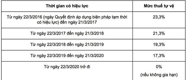 """Hòa Phát đặt kế hoạch lãi giảm 22%: Sự thận trọng đầy toan tính của """"xe lu"""" ảnh 6"""