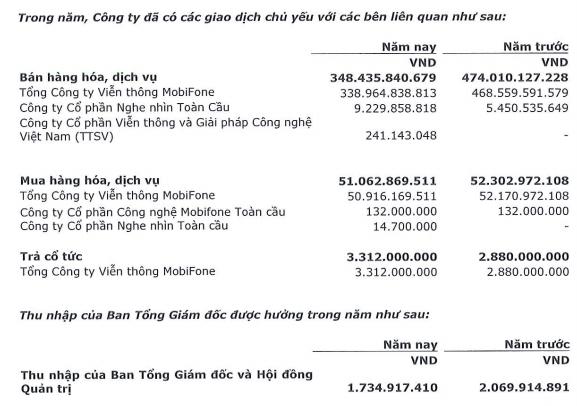 Ngày 16/4, Mobifone Service sẽ lên Upcom, giá tham chiếu 26.300 đồng/cp ảnh 2