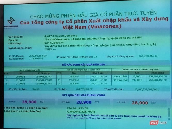 """Nhóm An Quý Hưng đang """"căng"""" tiền sau thương vụ Vinaconex? ảnh 1"""