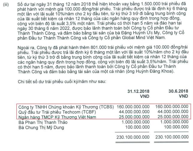 """Cuộc """"đổi ngôi"""" tại TTC Edu sau khi bà Đặng Huỳnh Ức My mua vào 300 tỷ trái phiếu lãi suất 0%/năm ảnh 2"""