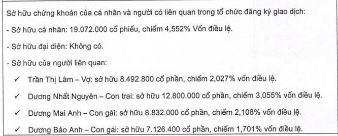 VietBank chào sàn UPCOM với giá tham chiếu 15.000 đồng/cổ phiếu ảnh 2