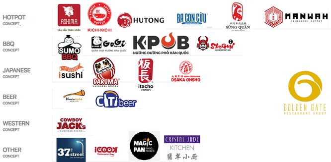 Chênh vênh phát triển thương hiệu ẩm thực Việt ảnh 1