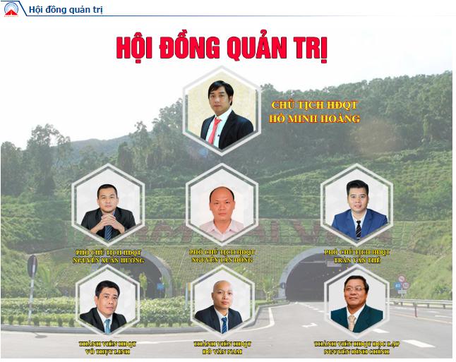 Hamadeco: Ai mới là chủ nợ thực sự của thành viên Tập đoàn Đèo Cả? ảnh 6