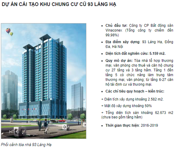 Cách Vinaconex thu xếp nguồn vốn nghìn tỷ để biến chung cư cũ 93 Láng Hạ thành tổ hợp cao cấp Green Building ảnh 1